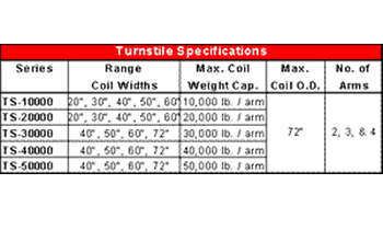 Turnstile Specifications By Rowe©